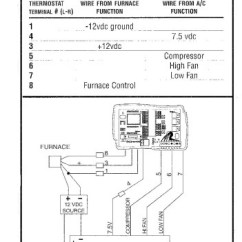 Atwood Furnace Wiring Diagram Rj11 Wall Jack | Fuse Box And