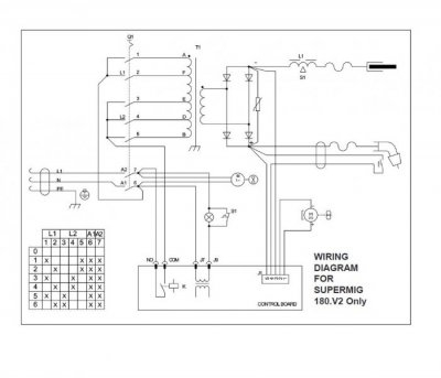 sealey 1701 voltage control switch mig welding forum with regard to mig welder wiring diagram?resize\=400%2C343\&ssl\=1 lincoln 225 ac wiring diagram wiring diagram shrutiradio eastwood mig welder 175 wiring diagram at n-0.co