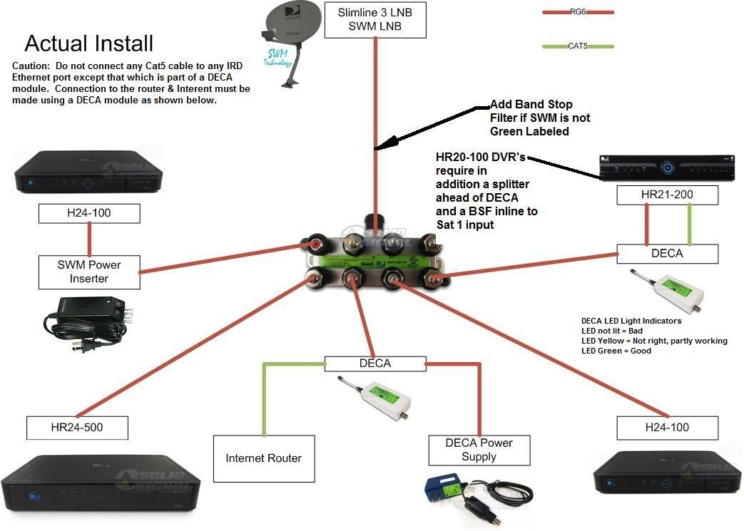Wiring Diagram Whole Home Dvr : Msplit r wiring diagram images