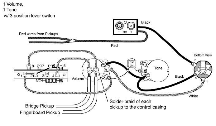 emg 81 85 pickups 3 way blade wiring diagram