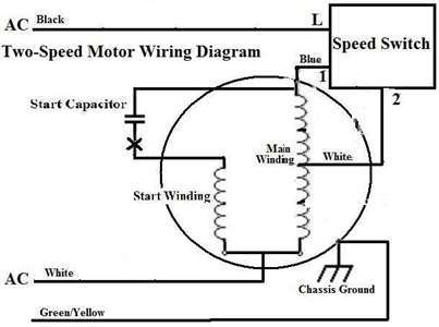 Capacitor Wiring Diagram For Electric Motor on single phase marathon motor wiring diagram