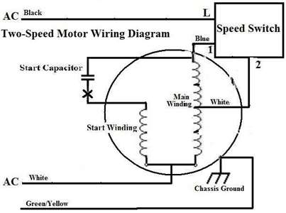 480 3 Phase Wiring Diagram furthermore Control Circuit Wiring For Contactor 3 Pole also Reversing Drum Switch Wiring Diagram besides R7755379 Reverse rotation single phase capacitor in addition Showthread. on 240v single phase motor wiring diagram