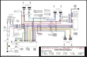 Speaker Wire Diagram For Car Audio inside Kenwood Car Stereo Wiring Diagram | Fuse Box And