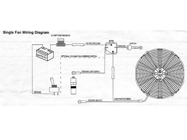 standard electric fan wiring diagram how to wire electric fan pertaining to electric fan wiring diagram wiring diagram of electric fan standard electric fan wiring diagram at crackthecode.co