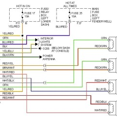 2005 Subaru Forester Radio Wiring Diagram 3 Phase Isolator Switch Stereo Chevy Diagrams In 2003 ...