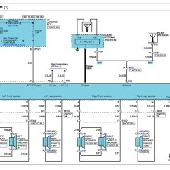 Kia Rio Wiring Diagram Stereo 2000 Nissan Frontier Fuel Pump Help!! - Forum Pertaining To ...