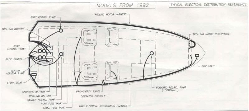 1978 ranger bass boat wiring diagram