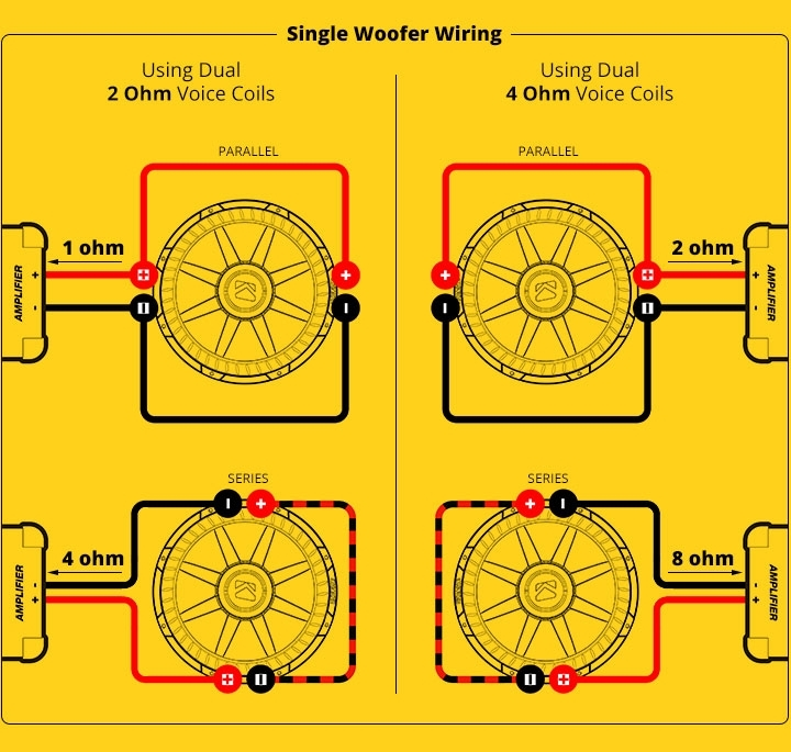 wiring diagram for two dvc subs 2006 mazda 6 radio 4 ohm dual voice coil | fuse box and
