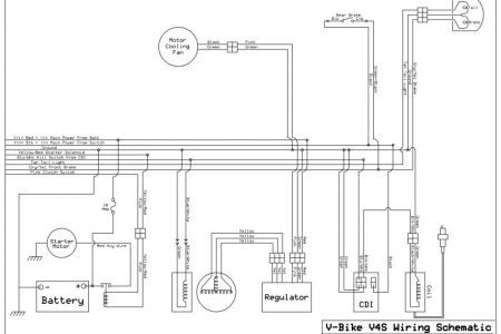 wiring harness diagram for 125cc 4 wheeler 4 wheeler