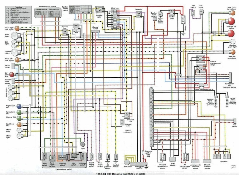 Enjoyable Yamaha Rd400 Wiring Diagram Wiring Digital Resources Funapmognl