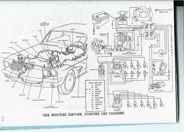 The Care And Feeding Of Ponies: 1966 Mustang Wiring