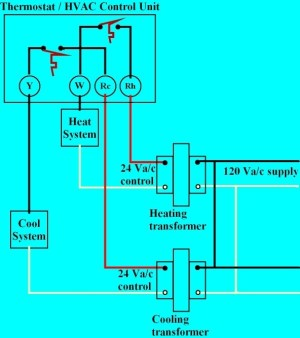 Thermostat Wiring Explained throughout Home Ac Thermostat Wiring Diagram | Fuse Box And Wiring
