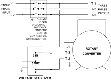 Three Phase To Single Phase Converter Circuit Diagram