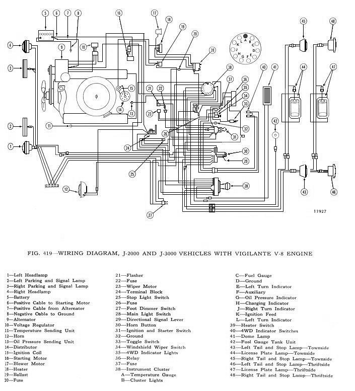 Tom 'oljeep' Collins Fsj Wiring Page pertaining to 1974