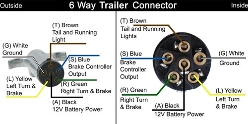 trailer wiring diagrams in 6 way plug diagram boulderrail regarding 6 way trailer wiring diagram 6 pin trailer wiring diagram 6 pin wiring diagram at aneh.co