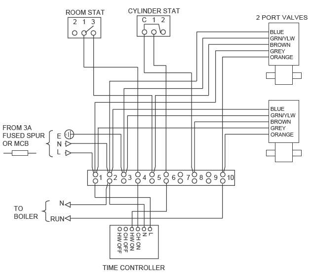 s plan plus underfloor heating wiring diagram 2006 ford e350 ignition with auto electrical related