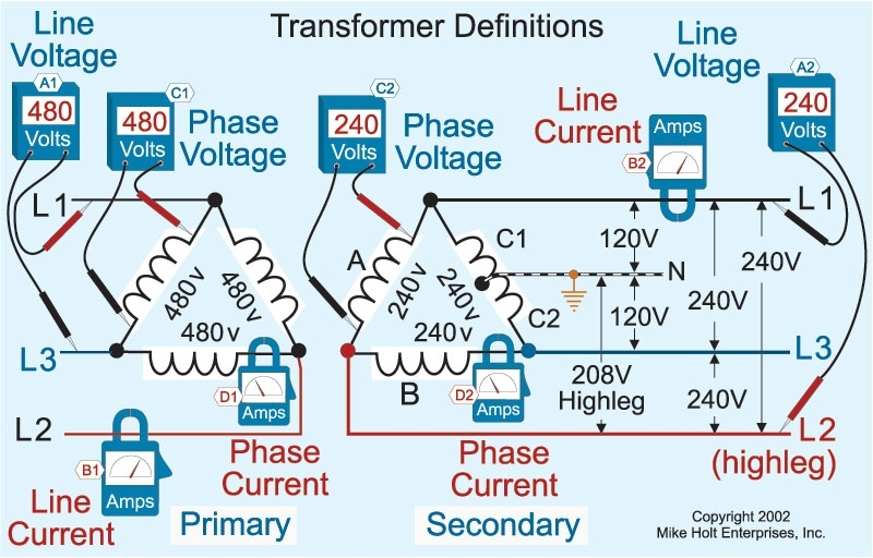 Understanding The Basics Of Delta Transformer Calculations For