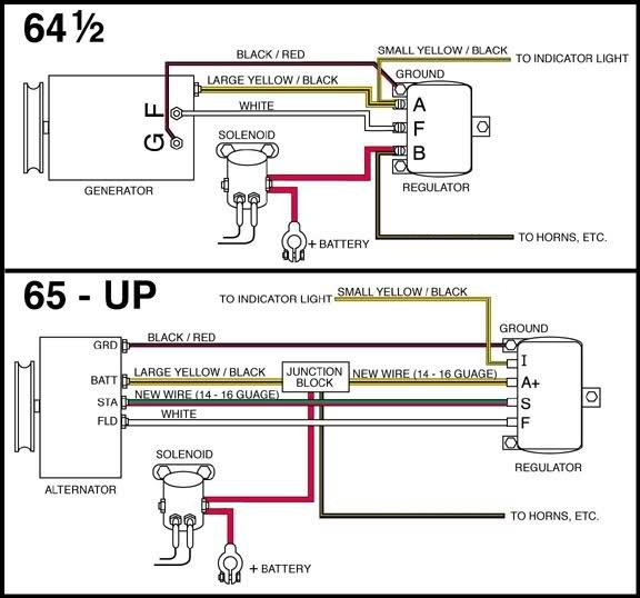 voltage regulator wiring schematic alternator wiring diagrams and with regard to external regulator alternator wiring diagram alternator wiring diagram external regulator VW Beetle Voltage Regulator Wiring Diagram at reclaimingppi.co