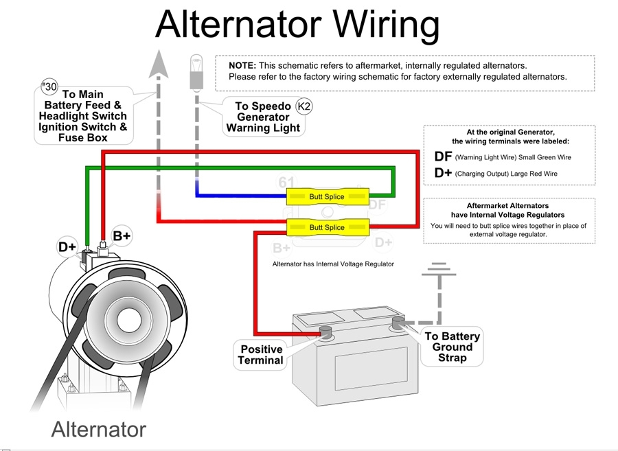 vw alternator vw generator vw starter regarding 1973 vw bus alternator wiring diagram external voltage regulator wiring diagram & \