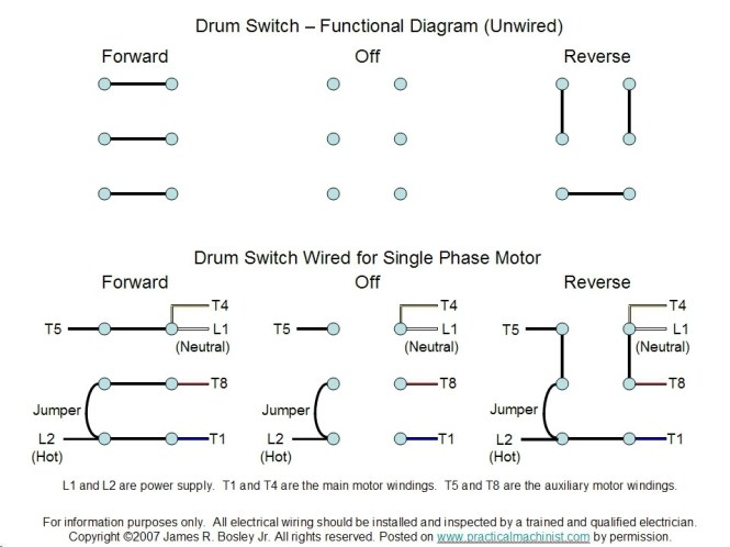 Stunning Baldor Wiring Diagram Single Phase Pictures Images for – Industrial Foot Switch Wiring Diagrams