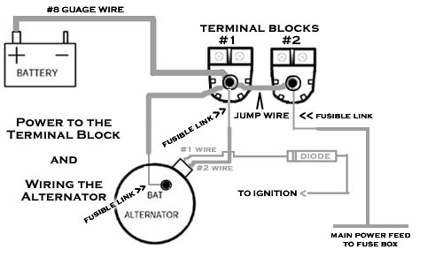 whats the proper way to wire an alternator hot rod forum inside chevy alternator wiring diagram 1966 chevy truck fuse box wiring diagram byblank 1985 Chevy Truck Wiring Harness at webbmarketing.co