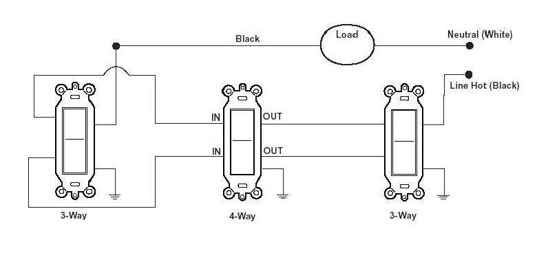 Light Switch Wiring Diagram For Leviton Pilot Leviton