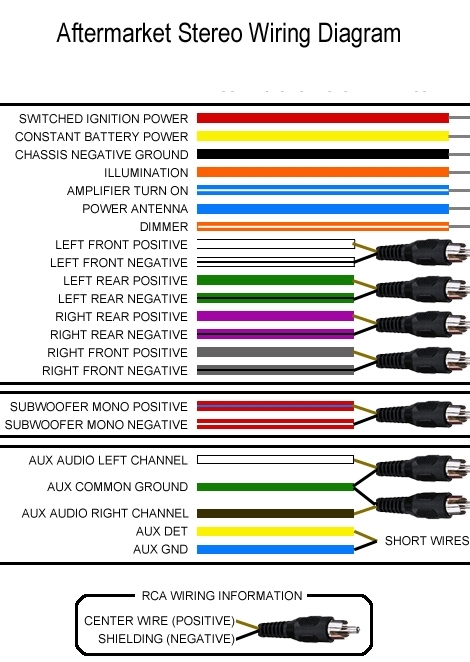 wire harness colors kenwood radio wiring harness diagram wiring inside alpine radio wiring diagram alpine wiring harness diagram alpine stereo wiring diagram at gsmx.co