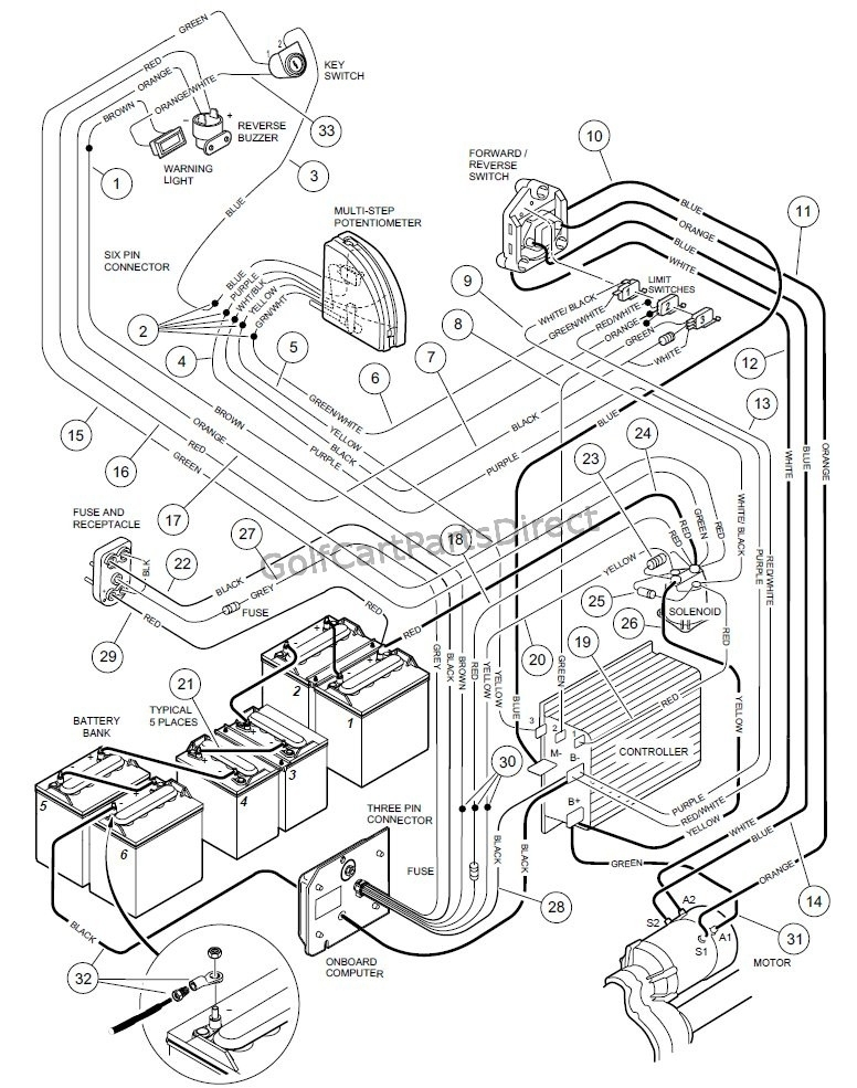 Cart Wiring Club Car Diagram Golf Electric Tour All