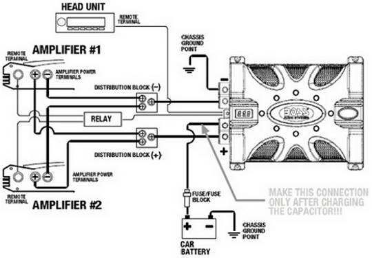 Wiring A Cap Diagram. Diagram. Get Free Image About Wiring