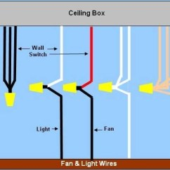 Ceiling Fan Wiring Diagram With Remote Control 2002 Chevy Trailblazer Front Axle How To Wire A Two Switches Diagrams | Fuse Box And