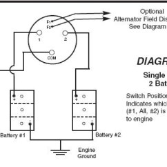 Perko Dual Switch Wiring Diagram 2004 Pt Cruiser Guest Battery | Fuse Box And