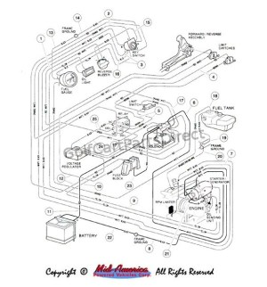 FREE EZGO GOLF CART MANUAL  Auto Electrical Wiring Diagram