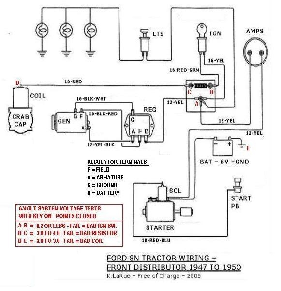 Wiring Diagram 1950 Ford 8N Tractor On Wiring Images. Free