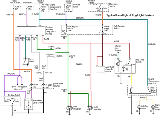 wiring diagram 1997 honda accord ireleast readingrat within 2001 honda accord tail lights wiring diagram?resize=640%2C470&ssl=1 2001 tracker wiring diagram tracker fuse diagram, chevy tracker  at gsmportal.co