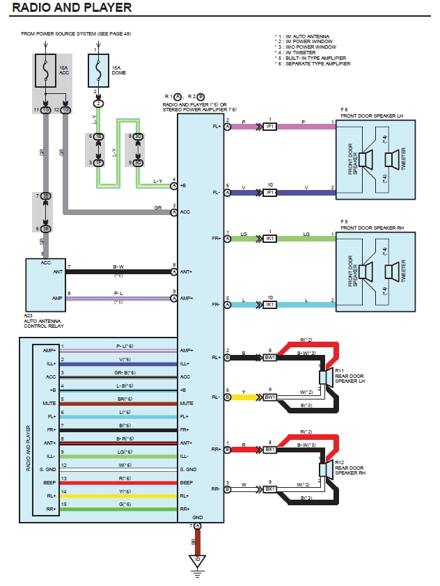 1998 ford explorer stereo wiring diagram thrust stage detailed ranger radio | fuse box and