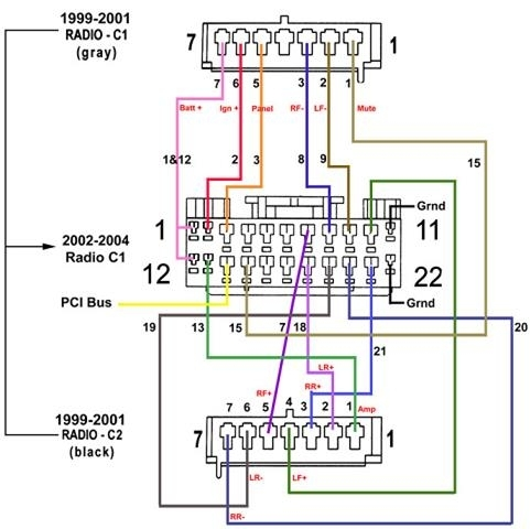 2004 chevrolet silverado stereo wiring diagram w124 abs tahoe | fuse box and