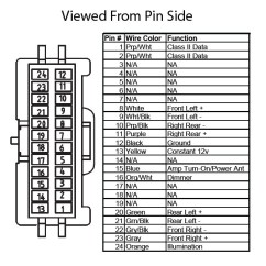 2004 Chevrolet Silverado Stereo Wiring Diagram Animal Cell No Labels Chevy | Fuse Box And