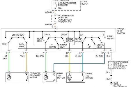 wiring diagram 89 chevy suburban 89 chevrolet suburban fuse box with regard to 1994 chevy silverado wiring diagram 94 chevy silverado wiring diagram wiring diagram simonand 95 Chevy Silverado Wiring Diagram at n-0.co