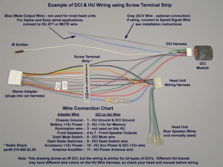 Ponent Cables On Car Stereo Wiring Color Codes Free Download Diagram