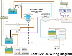 Blue Sea Add A Battery Wiring Diagram | Fuse Box And