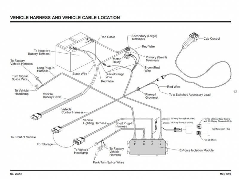 wiring diagram fisher snow plow comvt for boss plow wiring diagram boss plow wiring harness truck side wiring diagram byblank boss wiring harness at alyssarenee.co