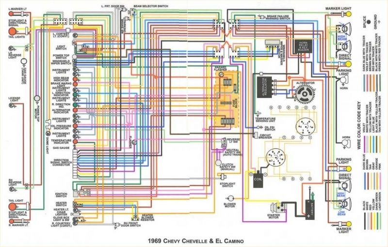 1970 chevy c10 alternator wiring diagram 99 tj for 1969 chevelle – aeroclubcomo with 1974 ...