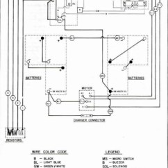 Marathon Ac Motor Wiring Diagram Vw Polo 2001 Ez Go Electric Golf Cart | Fuse Box And