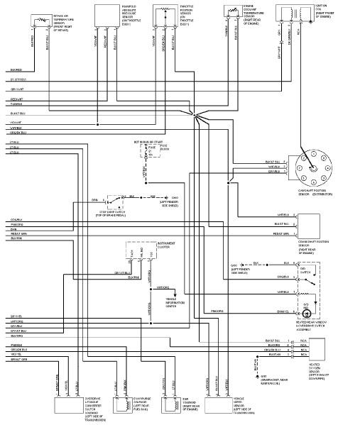 Wiring Diagram For 1996 Jeep Cherokee