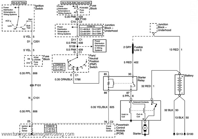 wiring diagram for 2004 chevy silverado ac chevrolet automotive intended for 2004 chevy silverado wiring diagram?resize\=640%2C450\&ssl\=1 2004 chevrolet blazer stereo wiring diagram 2004 chevrolet 2003 chevy trailblazer stereo wiring diagram at mifinder.co