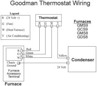 Hvac Thermostat Wiring Diagram | Fuse Box And Wiring Diagram