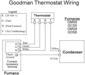 Hvac Thermostat Wiring Diagram   Fuse Box And Wiring Diagram
