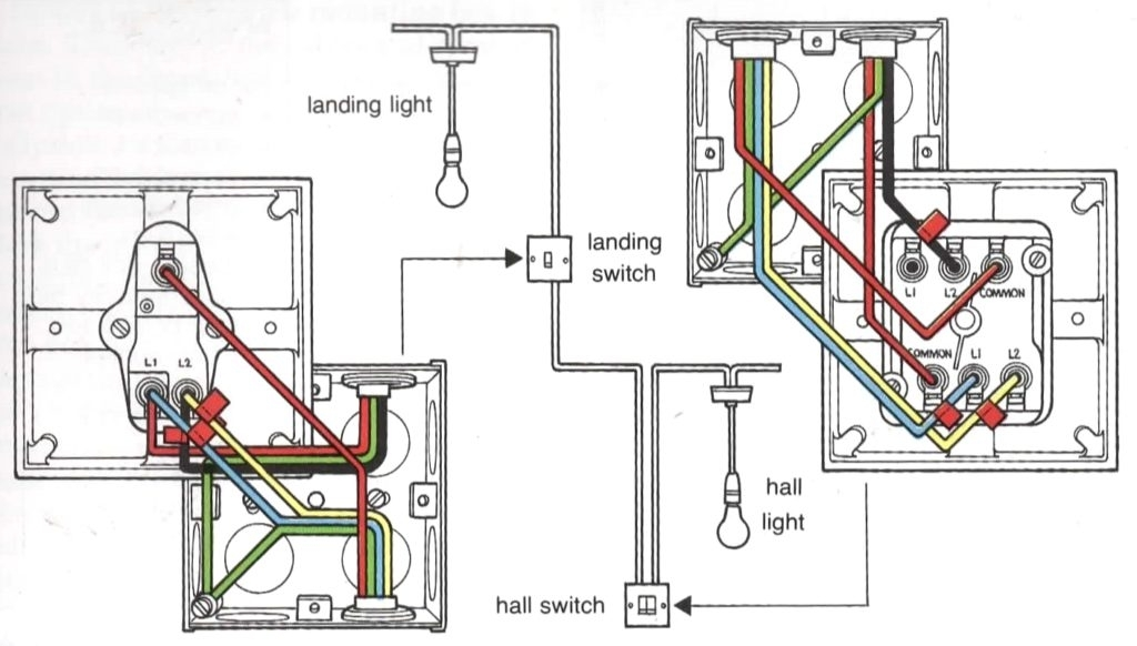 Unusual How To Install A Double Switch Photos Electrical and