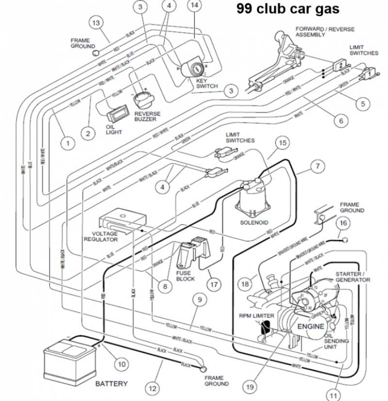 1998 club car parts diagram wiring schematic