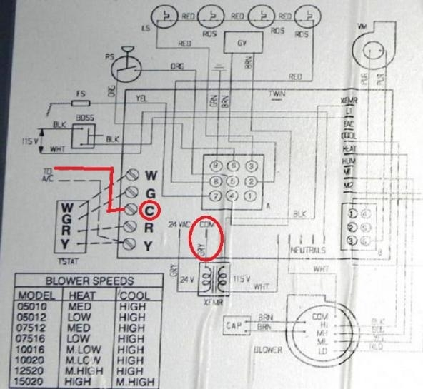 coleman evcon wiring diagram thermostat eaton hand off auto eb15b furnace circuit board ...